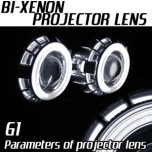 [AUTO LAMP] Bi-Xenon Projection Type Double Angel Eyes CCFL Lens DIY Kit
